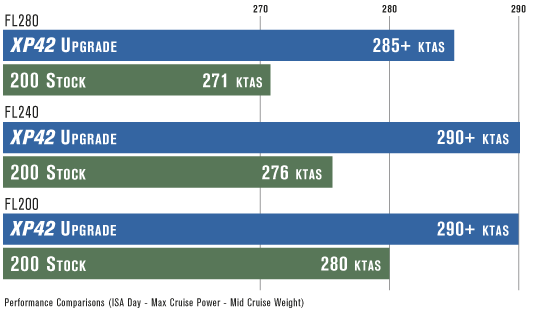KA200-XP42_Chart-534x334-534x333