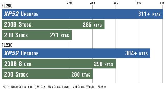 KA200-XP52_Chart-534x313-534x313
